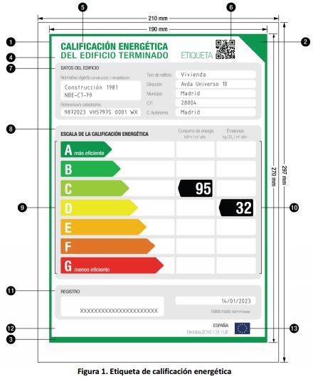 Etiqueta-eficiencia-energética-ZeroLAB