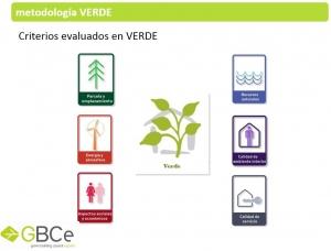 metodologia verde 2